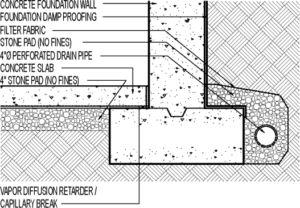 Basement Waterproofing - How do you keep water out of a